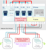 Periodical appliances (dishwashers, washing machines, tumble dryers, washer-dryers) s:» Remote or signal activation: the user selected programme is remotely activated or activated by a signal coming