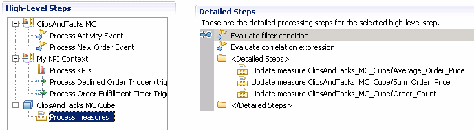 KPIs and measures You can step through the processing for each KPI.