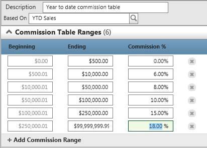 Supervise...How Do I? Create a Commission Table?, Continued. When adding a commission table regardless of the Based on type, you will need to add levels.
