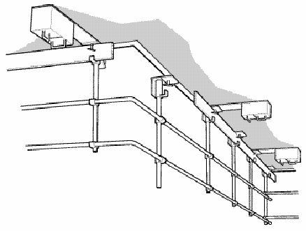 APPENDIX 3 Example of Flat Roof Edge Protection.