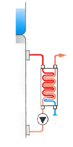 Section 3 Thermal Store Link-Up The thermal store system takes the principle of the neutralising vessel one step further by providing considerable heat storage as well as neutralisation of water