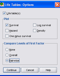 SURVIVAL ANALYSIS Life table