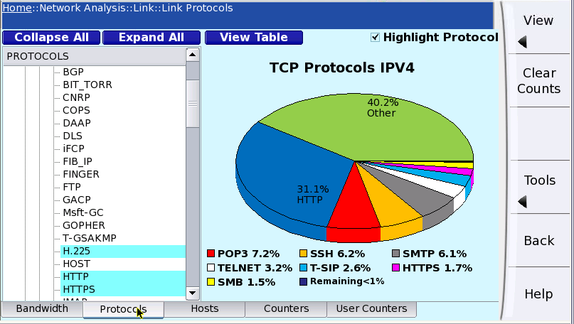 4 Network Statistics By connecting to an Ethernet aggregating Test Access Port (TAP) or switch mirror port, the analyzer can gather statistics at full line speed.