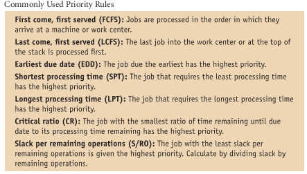 Some of the rules used job assignment are: first come, first served (FCFS), earliest due date (EDD), longest processing time (LPT), and preferred customer order (PCO).