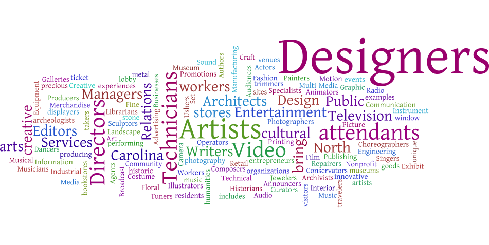 North Carolina Creative Occupations Actors 2,191 Advertising and Promotions Managers 801 Agents and Business Managers of Artists, Performers, and Athletes 1,376 Anthropologists and Archeologists 162