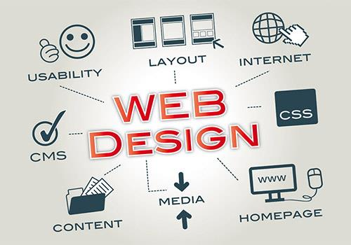 Common elements include a needs assessment, a webpage layout, content development, and graphic design. It is important for small businesses to have a well-crafted, professional website.