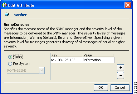 How to Configure the SnmpConsole Attribute Appendix E Figure E-27 Configuring Notifier Manager Attributes Define the SnmpConsoles, SnmpdTrapPort, and SnmpCommunity parameters.