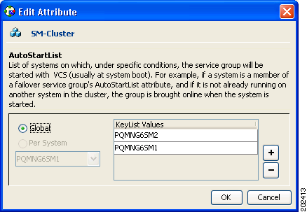 How to Configure the SM Cluster Resources Appendix E Figure E-5 AutoStart List Figure E-6