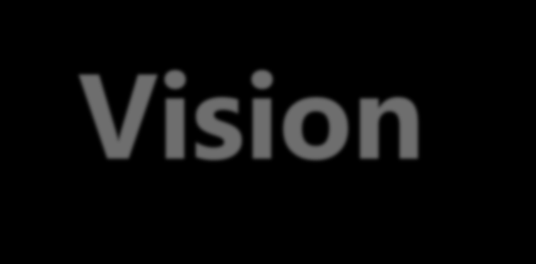 Vision Identify Direct Choice Office within the