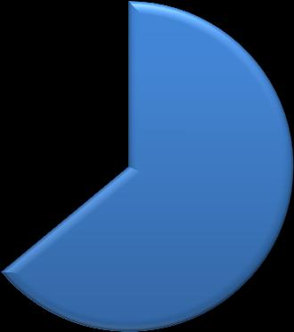 41% Yes Somewhat concerned 38% A little concerned 38% Not at all concerned 32% 4.6 Alternative Medicines/Supplements Many people prefer to use alternative medicines and supplements.