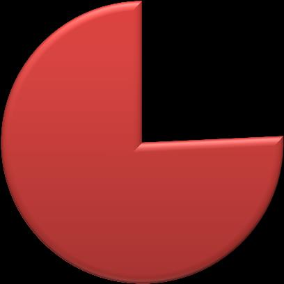 Exhibit 33: Experiences with Doctors versus Hairdressers I have experienced the following: Hairdresser Doctor A doctor/hairdresser who didn't listen to me 18% 24% A doctor who recommended a treatment