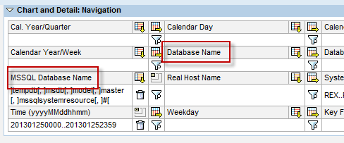 Database Name versus MSSQL Database Name In other database platforms that SAP supports, a single database application can contain only one database.