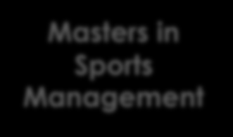IUM MASTER PROGRAMS A unique learning & networking experience MSc in Marketing MSc in Luxury Management MSc in Finance MSc in International Management Masters in Sports Management MBA programs