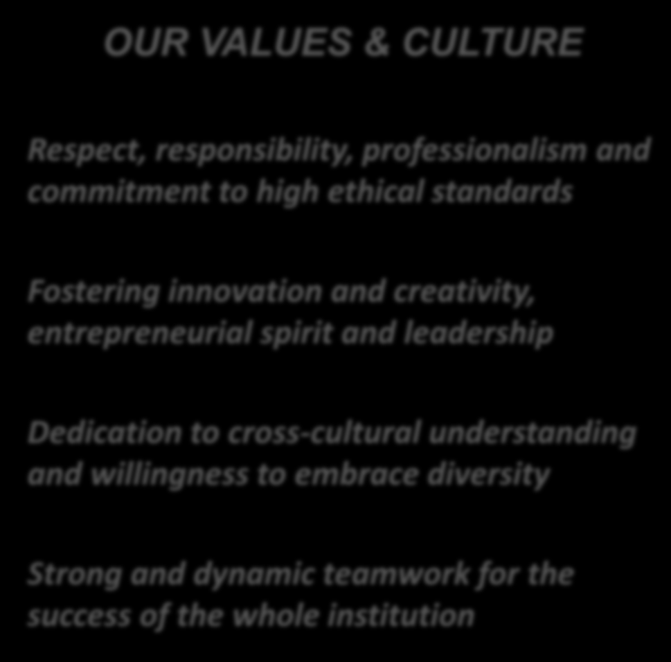 IUM Distinctive Features A unique learning & networking experience Diversity OUR VALUES & CULTURE Individual Attention & Caring Environment A Quality Education Personal & Professional Development