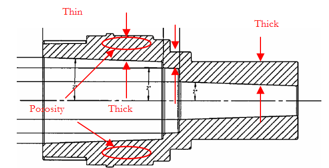 Note the wall cross sections were less than 0.2 mm (.008 in).