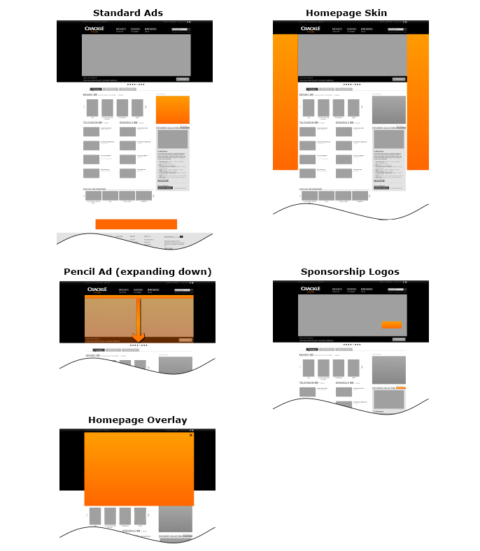 Advertising Packages Homepage and Sectional Page