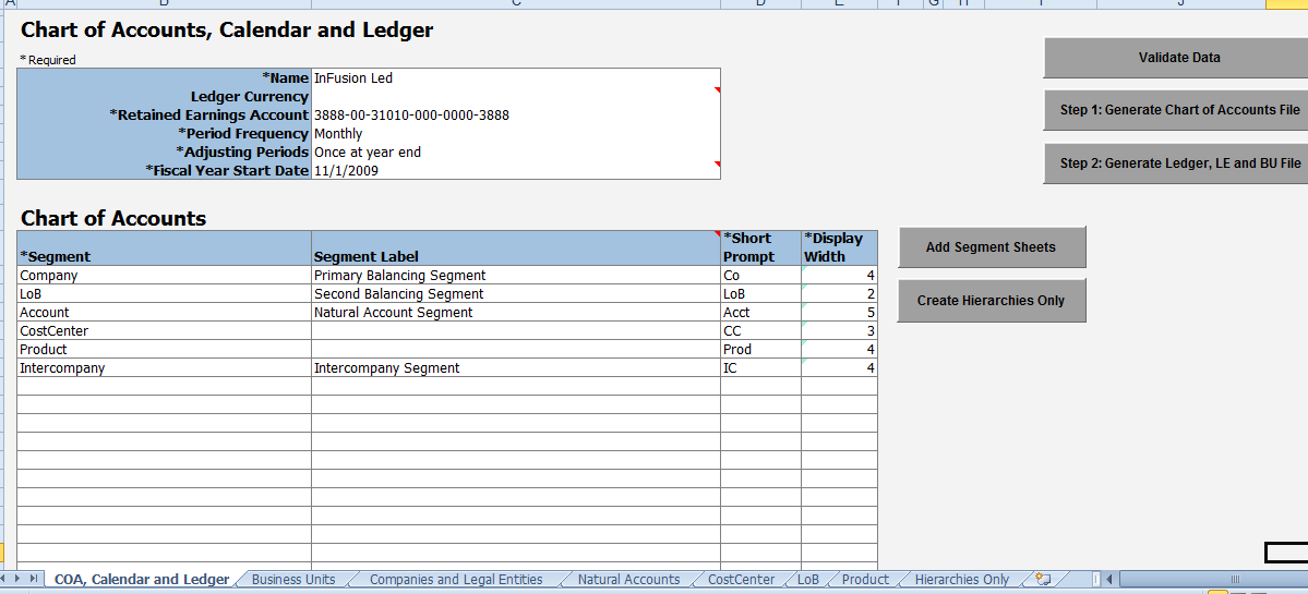 Example: Chart of Accounts, Calendar, and Ledger The