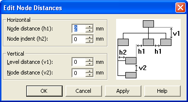 The dialog Edit field calculations allows performing calculations in numeric fields of the work breakdown structure.