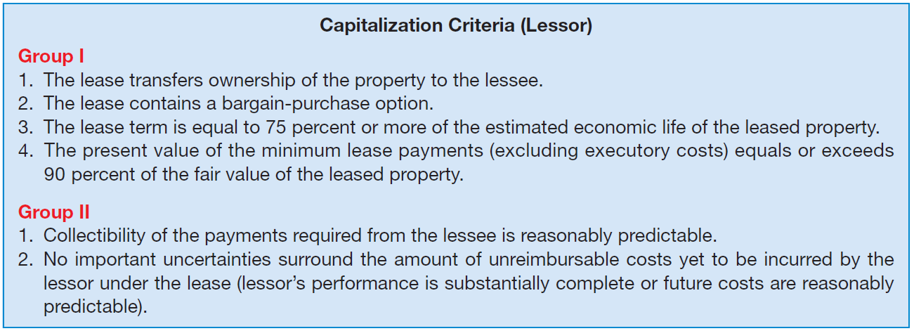 Accounting by the Lessor Classification of Leases by the Lessor Illustration 21-10 A sales-type