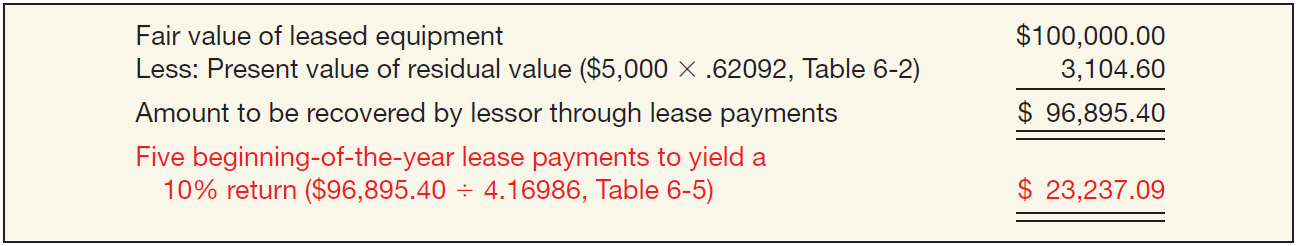 Special Lease Accounting Problems Lessor Accounting for Residual Value The lessor works on the assumption that it will realize the residual value at the end of the lease term whether guaranteed or