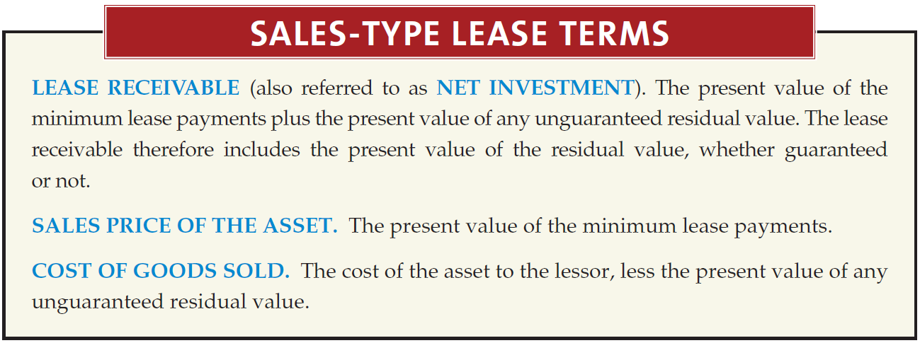 Sales-Type Leases