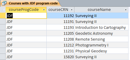 SQL for Query 1; SELECT Courses.courseProgCode, Courses.courseCRN, Courses.courseName FROM Courses WHERE (((Courses.