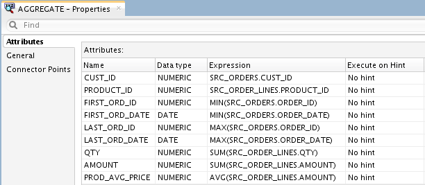 MAX(SRC_ORDERS.ORDER_DATE) This transformation rule maps the maximum value of the ORDER_DATE column in your SRC_ORDERS table to the LAST_ORD_DATE column in your target table.