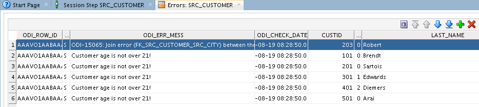 Figure 5 11 Error Table of SRC_CUSTOMER Table The records that were rejected by the check process are the following: 5 records in violation of the AGE > 21 constraint (the actual age of the customer