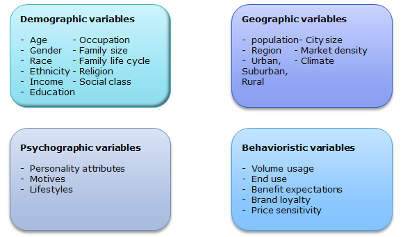 c) Segmentation four variables: 1- Demographic variables: demographers study aggregate population characteristics, and marketers commonly used in segmenting markets.