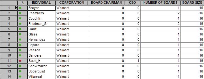 98 Chapter 9 Sample Data and Example Use Cases Display 9.9 Link Data Set (bdlinks.sas7bdat) The following table summarizes the variables in this data set: Table 9.