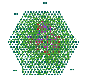 104 Chapter 9 Sample Data and Example Use Cases are kept close to each other, and these nodes form the cluster of links at the center of the hexagon.