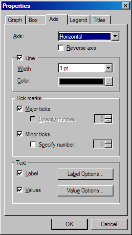 Changing the Properties of a Statistical Graph 37 Axis Tab The Axis tab in the Properties dialog box enables you to control the display and formatting of axes.