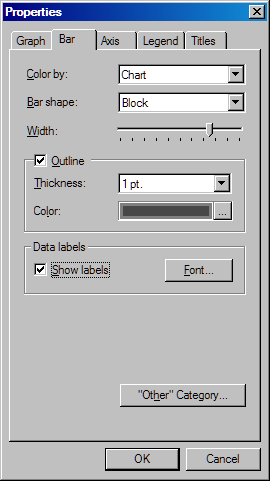 Changing the Properties of a Statistical Graph 45 Graph-Specific Properties Bar Tab The Bar tab in the Properties dialog box contains the following items for customizing bar charts: Color by Specify