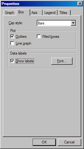 Changing the Properties of a Statistical Graph 47 Box Tab The Box tab in the Properties dialog box contains the following items for customizing box plots: Cap style Change the style of the box caps.
