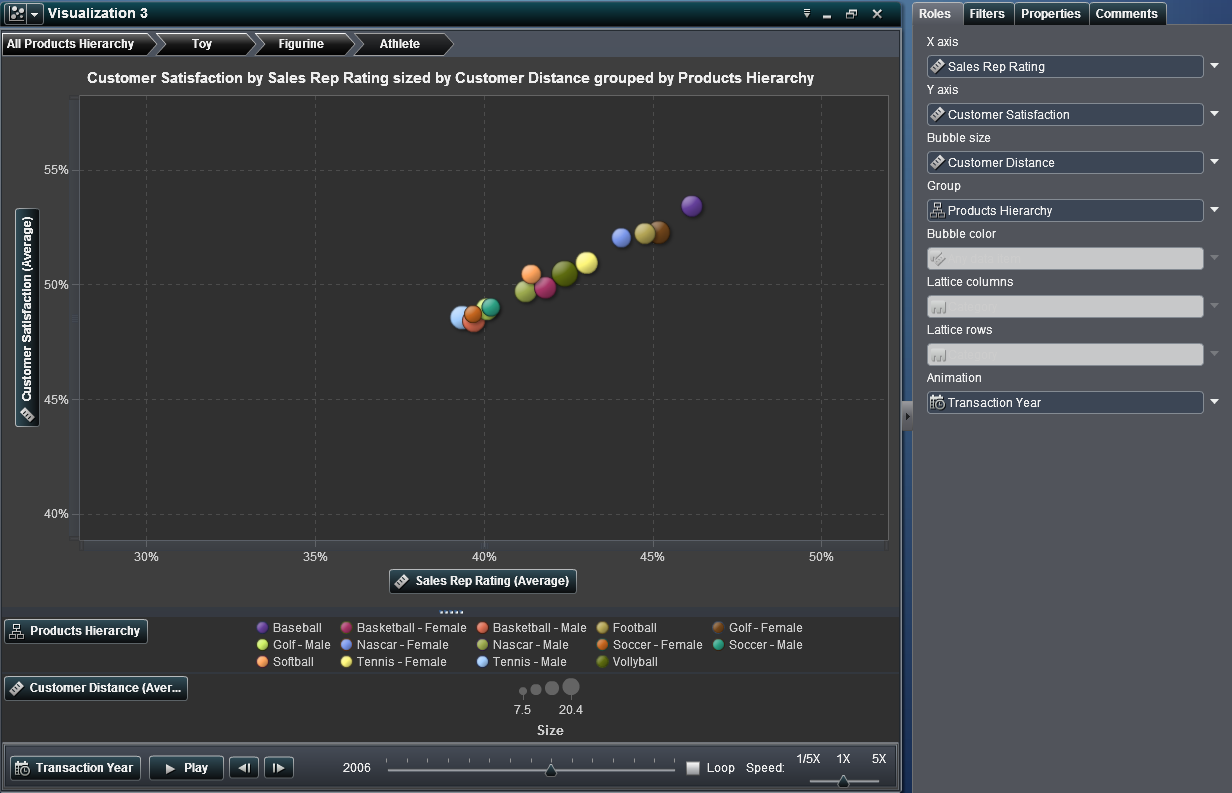 BUBBLE PLOTS TIME ANIMATION Now, wouldn t it be interesting to see how that visualization evolves over time?