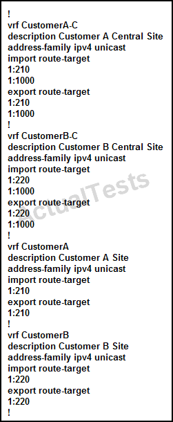 Cisco 642-889 Exam which two data flows between the MPLS VPNs will be allowed? (Choose two.) A. The CustomerA central site can communicate with the CustomerB central site. B.