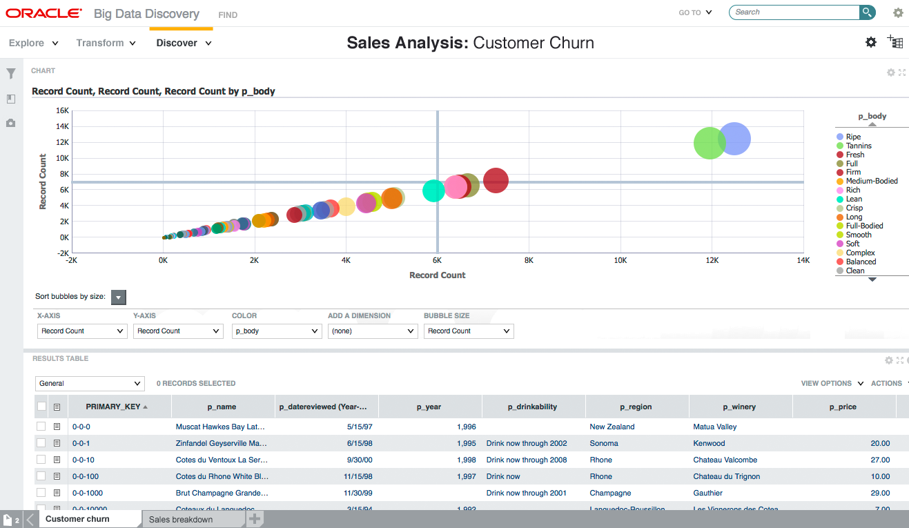Analyze the Data to Discover New Insights Mash up different data sets for deeper perspectives Drag and drop from a rich library of interactive visualizations to compose discovery dashboards Filter