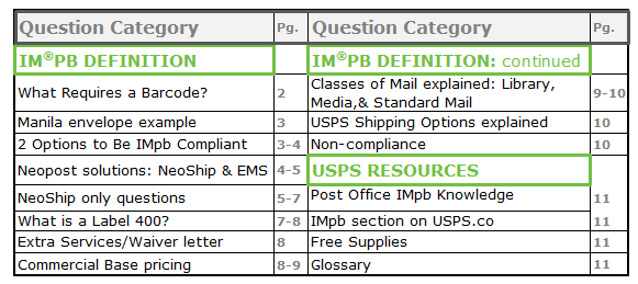 2 FEBRUARY 26 WEBINAR: UPDATED FAQ s During the February 26 2015 After the IM pb deadline: Managing Requirements webinar, participants asked lots of questions, and many were new ones.