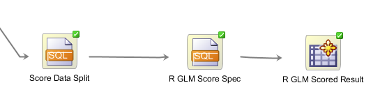 It seems the rpart model is better than the glm model by looking at the plot.