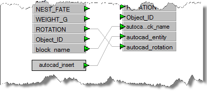 Pan to the bottom of the lists and make the following connections: 2. Connect the ROTATION attribute to the autocad_rotation format attribute. The rotation values are passed from the source data. 3.