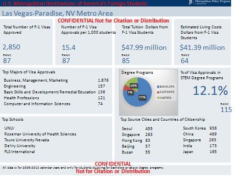 US Metro Foreign Student Data Profiles 118 Highest US Metro