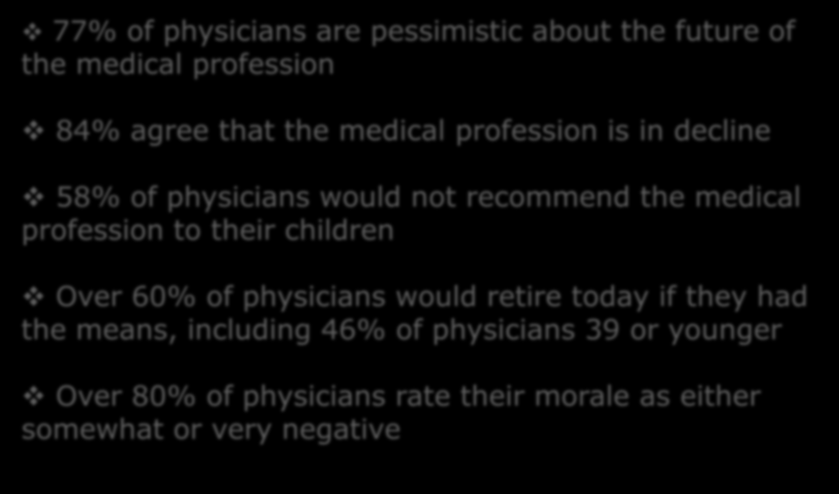 KEY FINDINGS 77% of physicians are pessimistic about the future of the medical profession 84% agree that the medical profession is in decline 58% of physicians would not recommend the medical