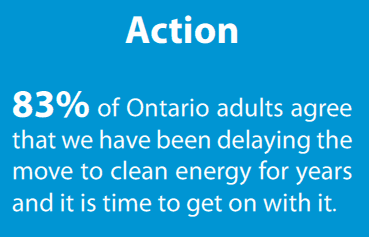 Ontarians Support Solar