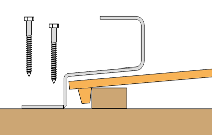 Strengthen the correctly-placed hook as shown in the picture. Use wood screw with min. of length 80 mm. Use wood screws with ordering no. F1486 (F1488).