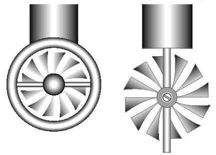 Turbine Flow Meter Principle of Operation FLOW Water strikes the blades of