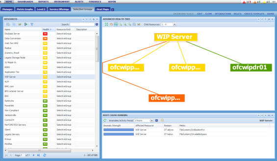 View Resource Details from the Global Console Topology Tree You can view resource details in vcenter Operations Manager Enterprise from the Topology Tree in the Global Console.