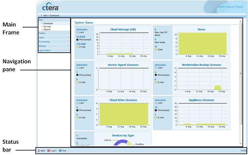 Getting Started 2 The Administration Control Panel opens displaying the Main > Dashboard page. Using the CTERA Portal CTERA Portal interfaces consist of the following elements Navigation pane.