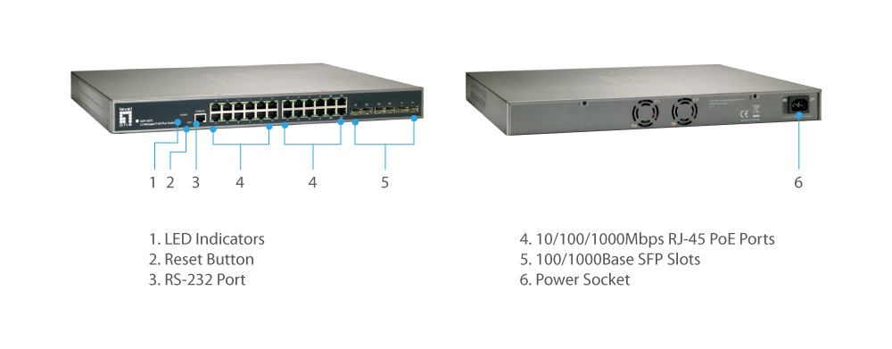 GEP-2672 Version: 1 20 GE PoE-Plus + 4 GE PoE-Plus Combo SFP + 2 GE SFP L2 Managed Switch, 370W The LevelOne GEP-2672 is a Layer 2 Managed switch with 24 x 1000Base-T PoE-Plus ports associated with 4