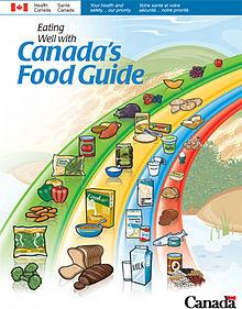 Canada s Food Guide Jeopardy