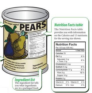 Miscellaneous 7-500 What can you read on food packaging labels that will help you when